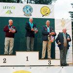 46. Mistrovství Evropy vloveckém brokovém parkúru 35