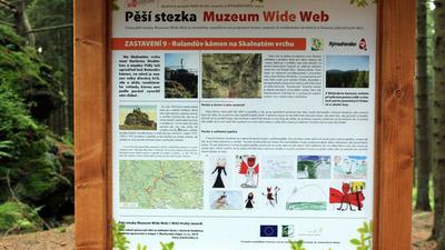 Muzeum Wide Web