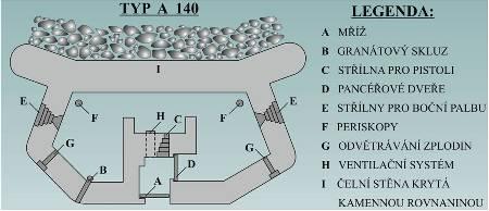 schema-bunkru_450x194.jpg